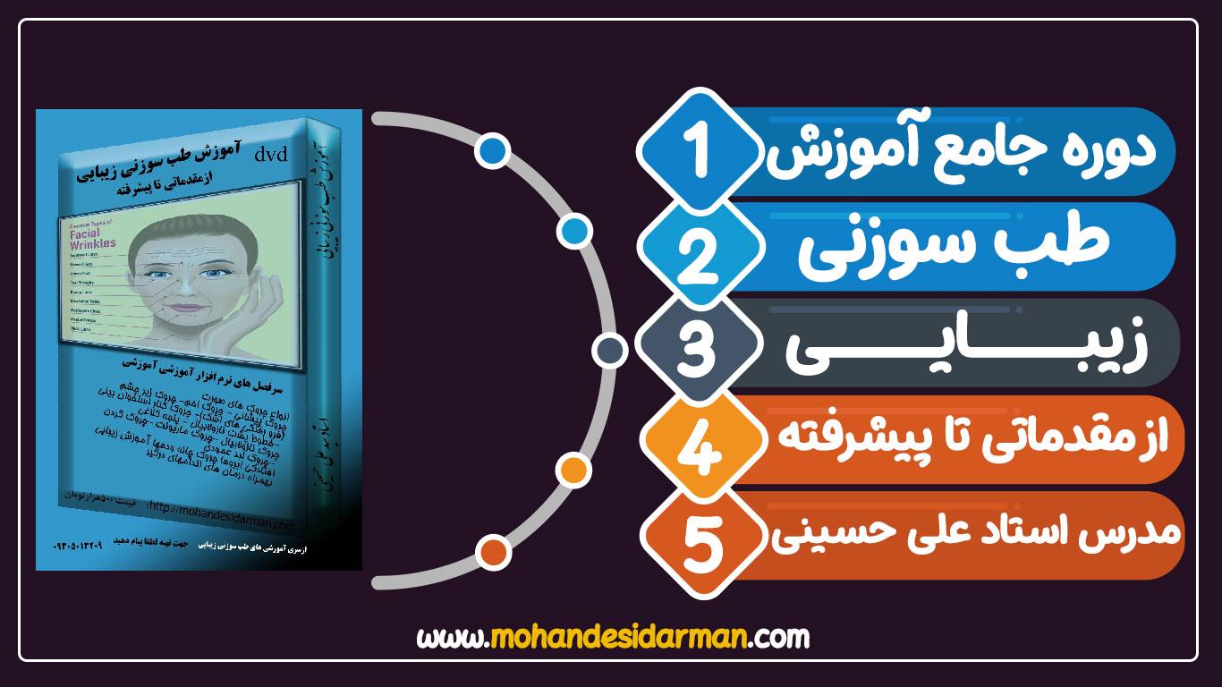 آموزش طب سوزنی زیبایی صورت-مدرس استاد سید علی حسینی